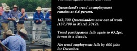 Jobs, jobs, jobs – December Qld trend unemployment remains at 6.6pc, #qldpol #qldvotes: @Qldaah