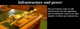Infrastructure and power